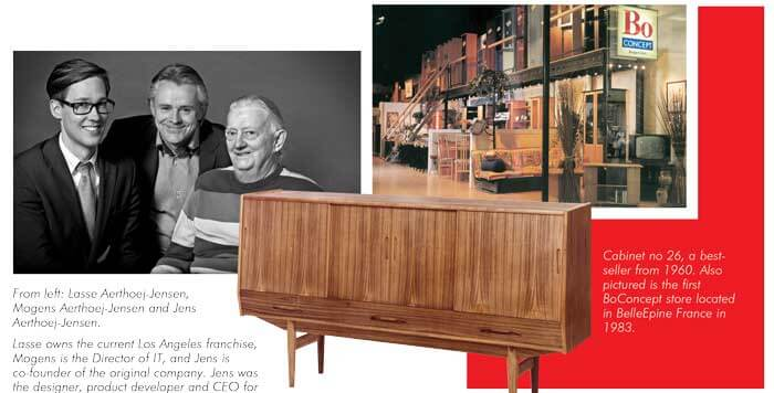 Two Design Lovers Bo Concept history and founder